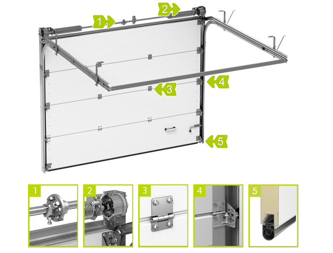 Схема сборки гаражные ворота